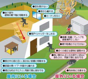 内閣府・気象庁資料・竜巻対策(飛散物から身を守る)